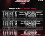 Ini Jadwal CBR Race Day 2019 seri 1 Hari Sabtu 20 April 2019