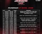 RunDown Indonesia CBR Race Day hari Minggu 21 April 2019